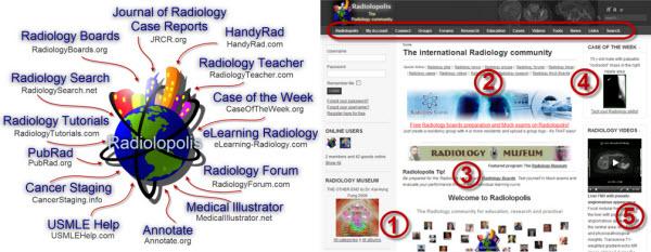 Educational treasures in Radiology: Radiolopolis – an international Radiology community